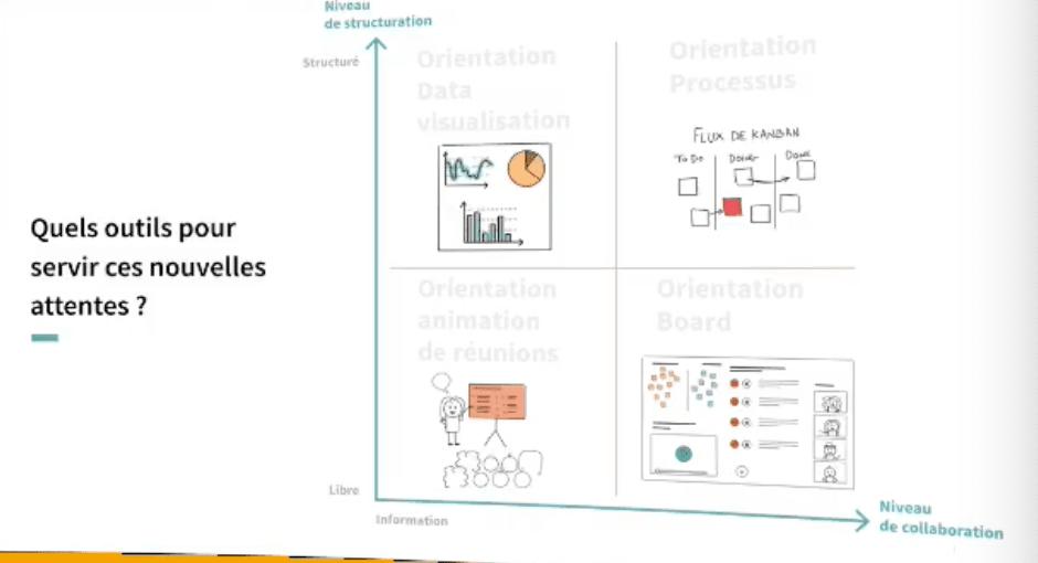 outils-management-visuel