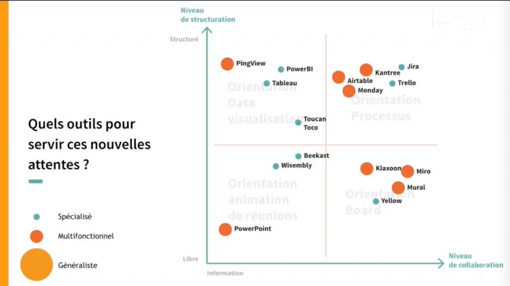 services-management-visuel